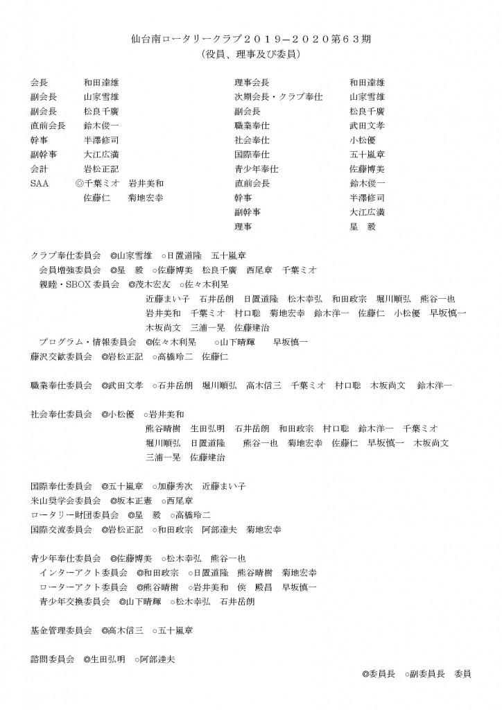 仙台南RC組織19-20
